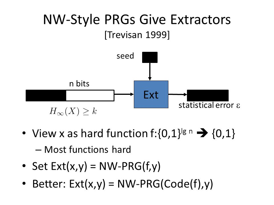NW-Style PRGs Give Extractors [Trevisan 1999]
